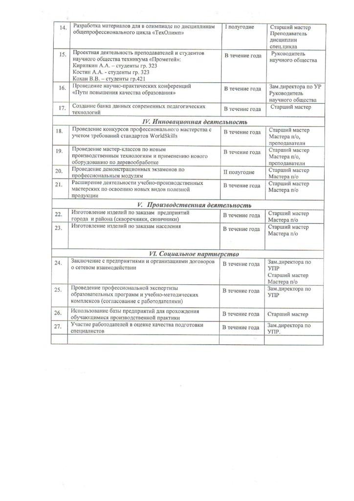 План работы ресурсного центра